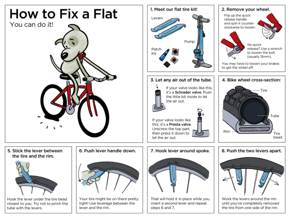 how-to-fix-a-flat-bicycle-tire
